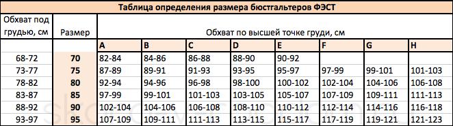 Бюстгальтеры_ФЭСТ_с_ВЗ.png