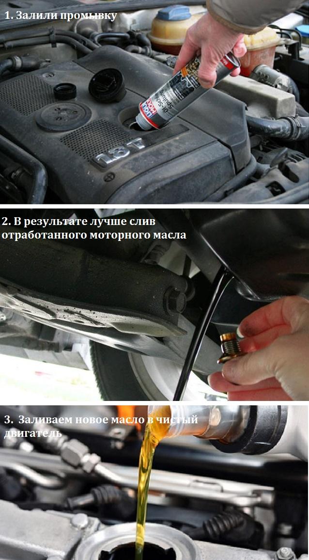 Процедура заливки промывки и смены моторного масла
