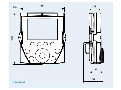 Размеры панели Tac Xenta OP7