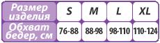 Razmer_tablica-razmerov-1443.png