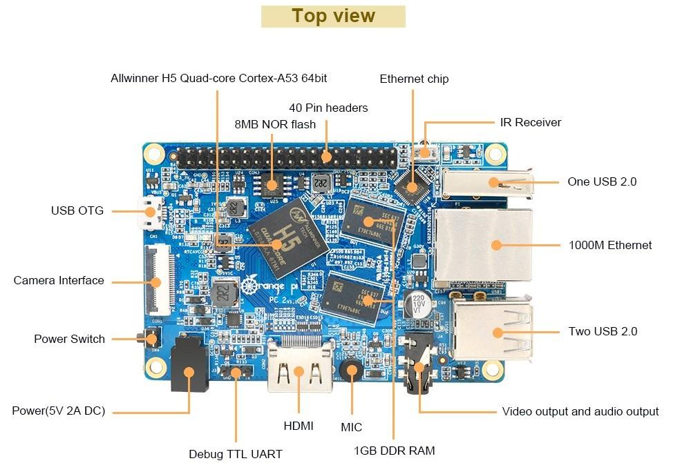 Характеристики Orange Pi PC 2