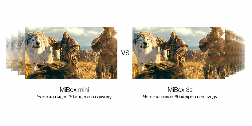 TV приставка Xiaomi Mi Box 3S