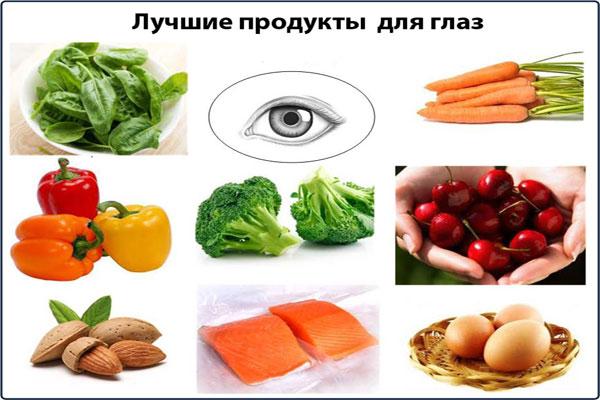 витамины_для_глаз.jpg