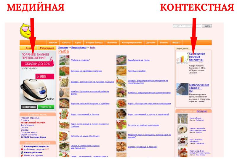 медийная и контекстная реклама на сайте