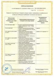 Приложение к сертификату соответствия на соковыжималки Hurom 2017-2022
