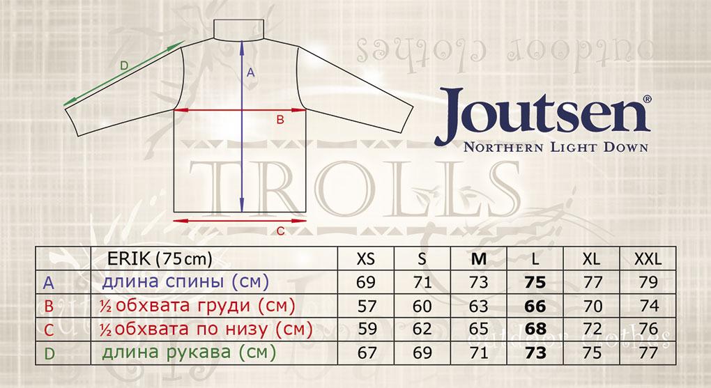 Размеры пуховика Erik финской фирмы Joutsen