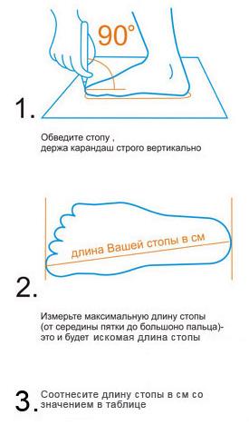 zamer_stop_uggaustralia-msk.ru.png