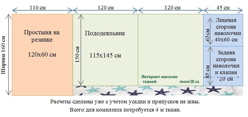Расчет расхода ткани для комплекта в кроватку новорожденному