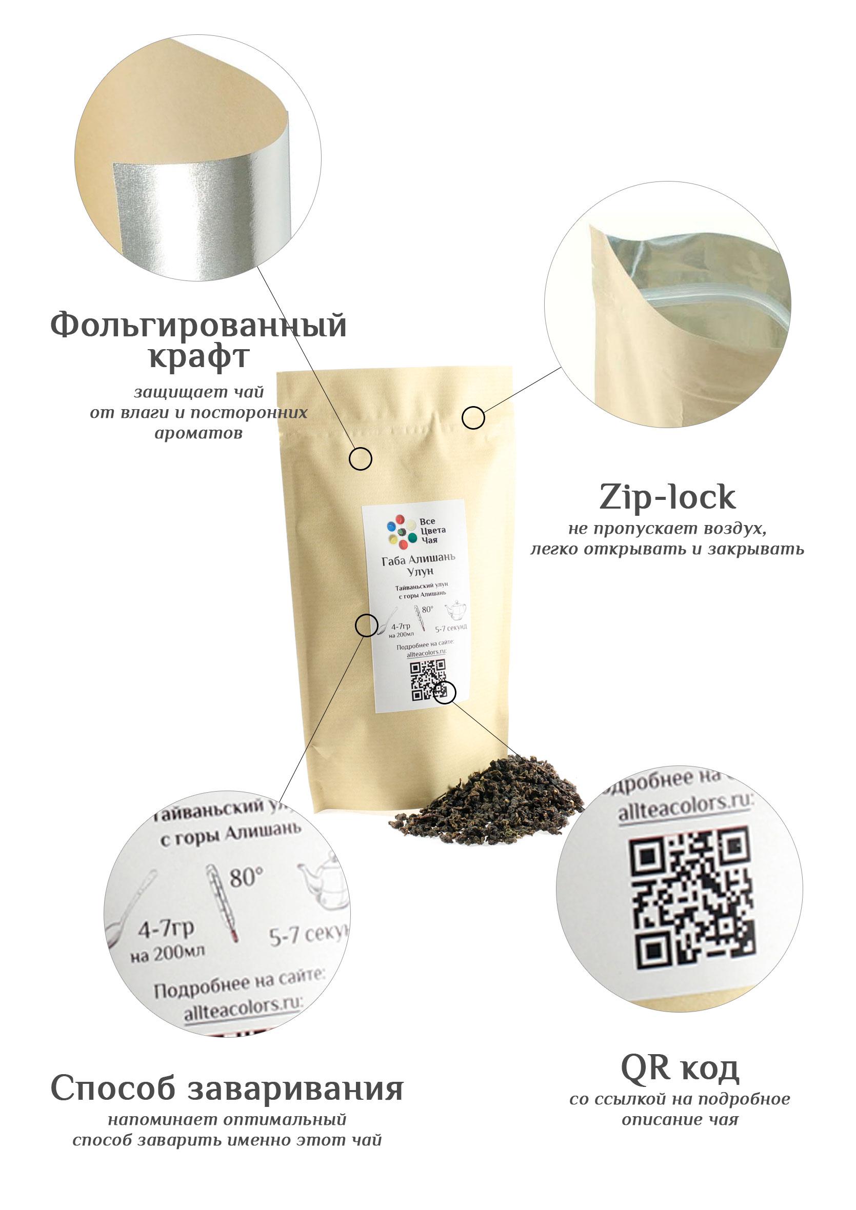 Упаковка чая