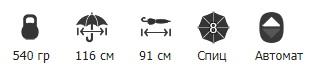Fulton_Grey_мужской_зонт-трость_автоматический_характеристики.jpg
