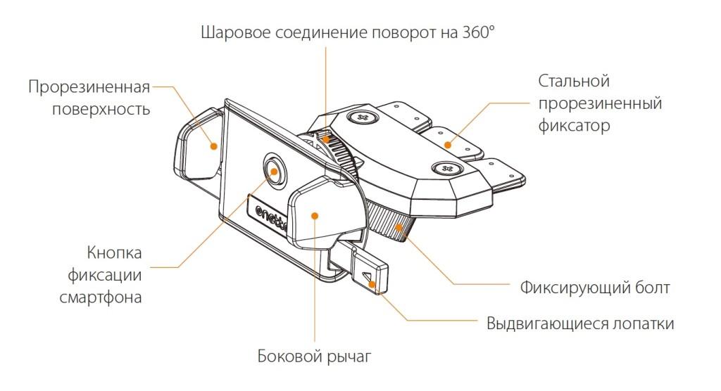 Onetto CD Slot Mount One Touch Mini - Автомобильный держатель премиум-класса в CD слот.