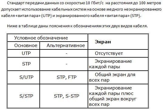 Варианты обозначения кабеля STP