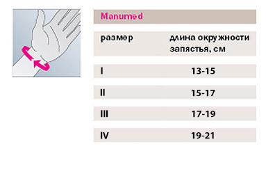 Таблица подбора размера manumed