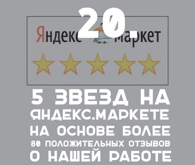 5 звезд на Яндекс.Маркете на основе более 80 положительных отзывов о нашей работе