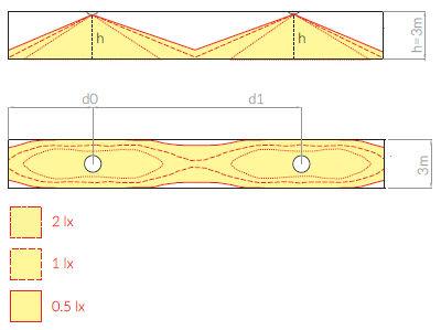 Схема расстановки светильников освещения проходов к эвакуационным выходам iTECH F1