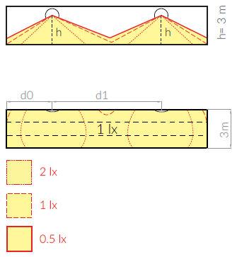 Схема расстановки светильников освещения проходов к эвакуационным выходам iTECH W1