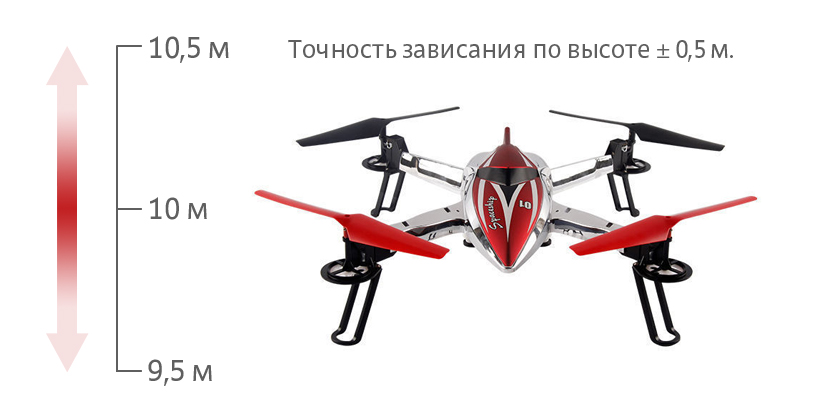 Квадрокоптер WLToys Q212 RC Quadcopter с барометрическим датчиком, купить в Москве, доставка по России