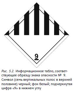 Информационное табло, соответствующее образцу знака опасности №9