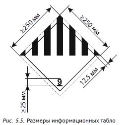 Размеры информационных табло