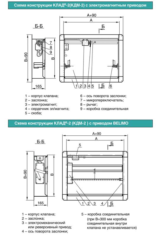 Схема клапана КЛАД-2(90)-НЗ-700-500-165-МВЕ(24/220)-Н