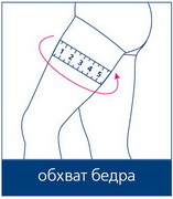 orto-izmereniya-obhvat-bedra.png.jpg