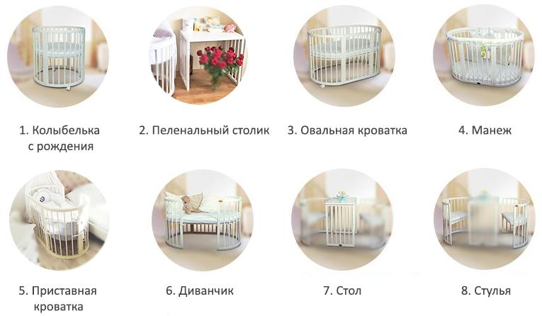 Модификации кроватки-трансформера DREAMS 8в1