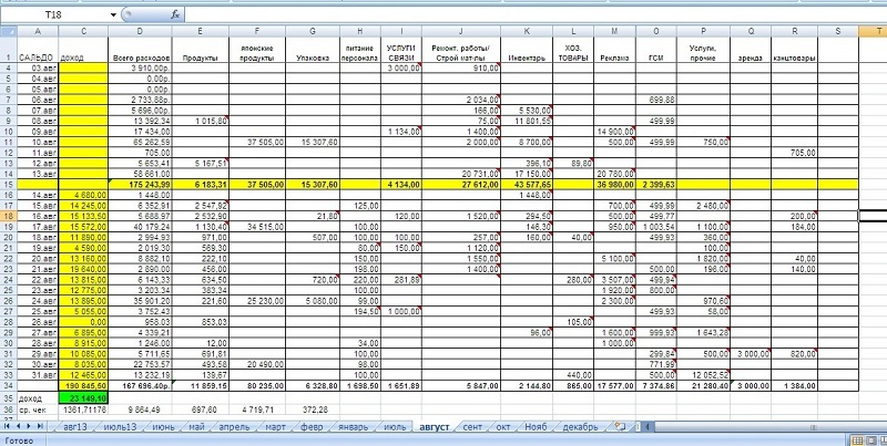 Пример сложного учёта товаров вexcel-таблицах