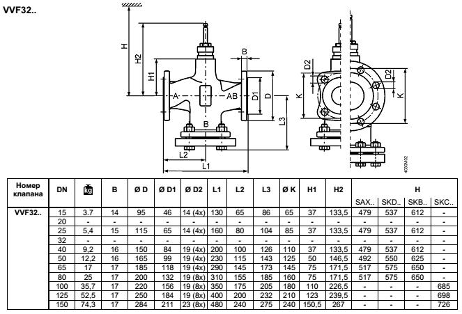 Размеры клапана Siemens VVF32.100-160