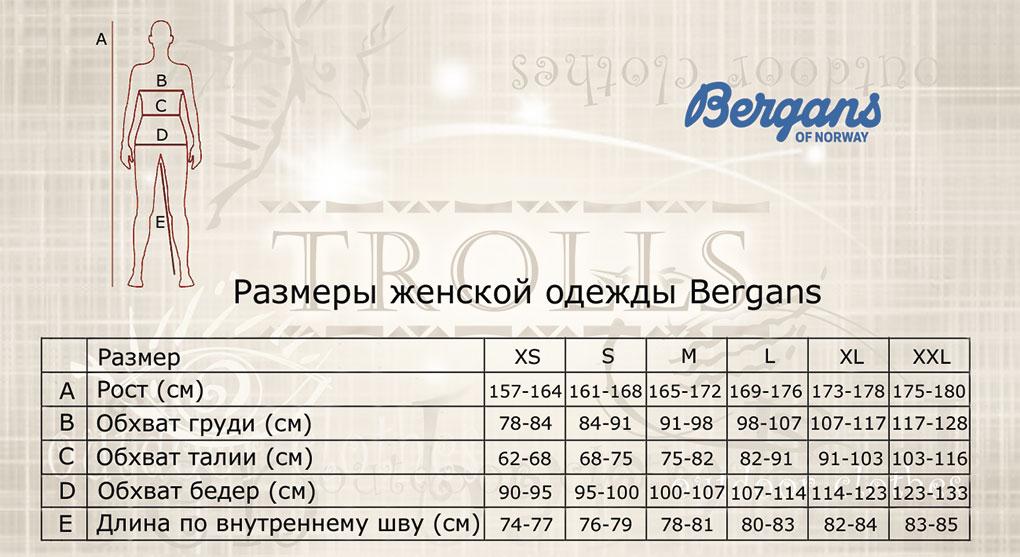 razmery-zhenskaya-odezhda-bergans.jpg