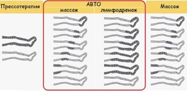 Режимы работы прибора Zam-03