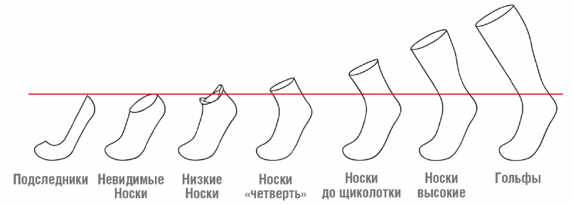 dlina_noskov_mizuno.png