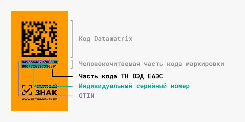Код маркировкиData Matrix