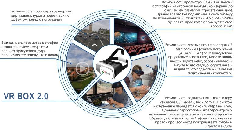 T-kit.ru_возможности_VR_box_version_2.jpg