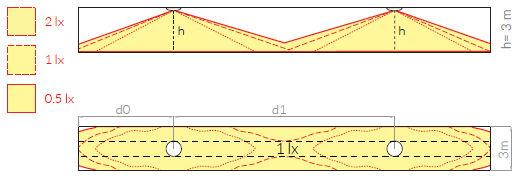 Схема расстановки аварийных светильников для освещения эвакуационного коридора ONTEC-S F2