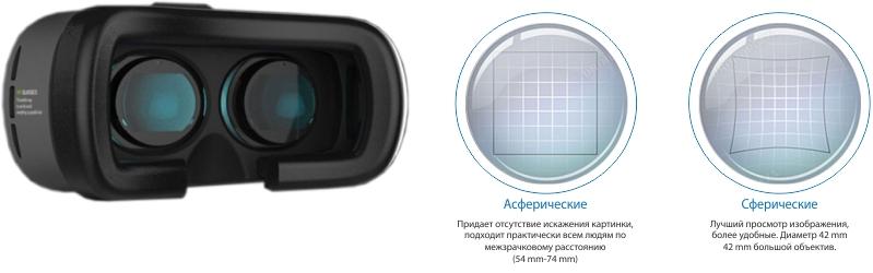 T-kit.ru_линзы_VR_box_v_2.jpg