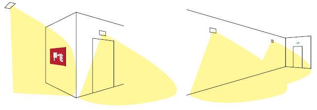 Использование аварийных светильников для освещения эвакуационного коридора ONTEC-S с оптикой типа W