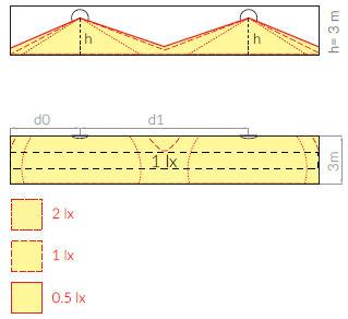 Схема расстановки аварийных светильников для освещения эвакуационного коридора ONTEC-S W2