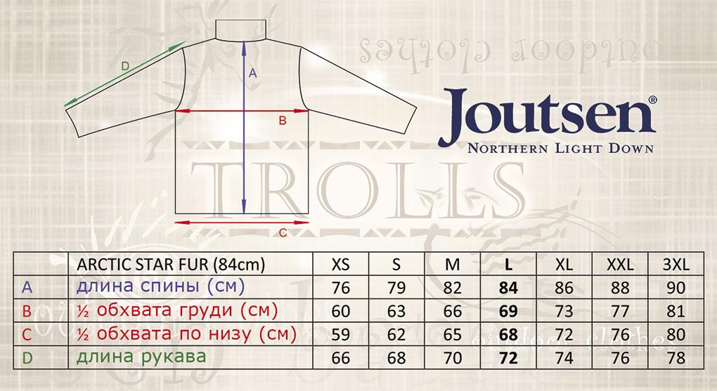 Размеры пуховика Arctic Star Fur финской фирмы Joutsen