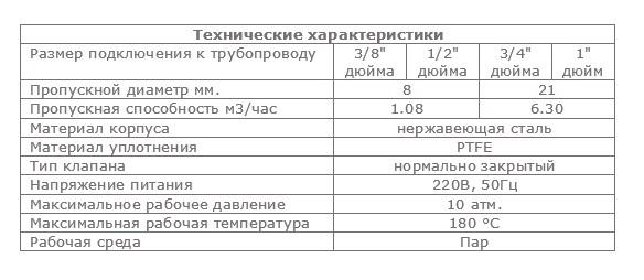 ТХ_-2_CEME_90...jpg