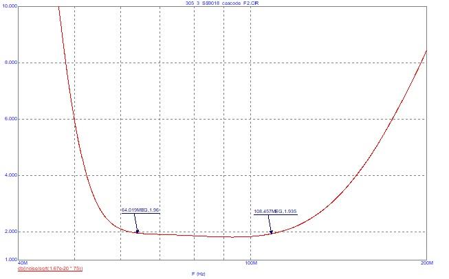 Усилитель антенный автомобильный Т-305 fm lkz cdth[lfkytuj ghbtvf