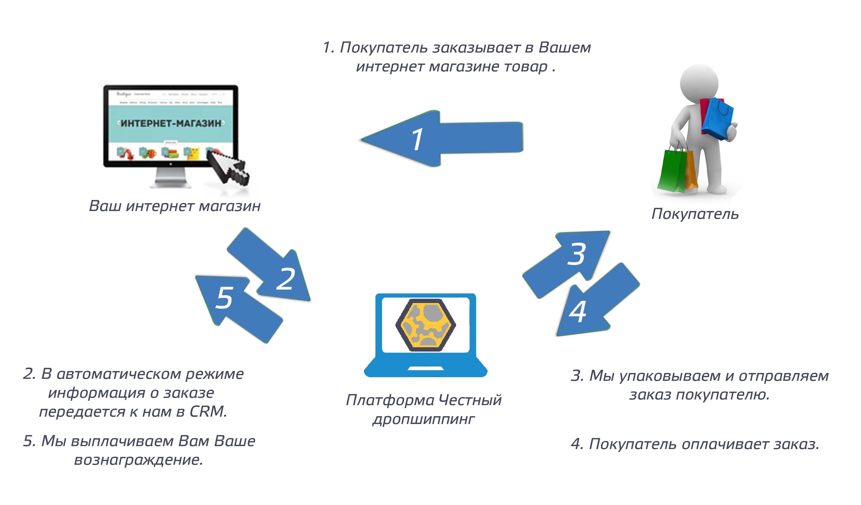 ЦИКЛ_РАБОТЫ.jpg