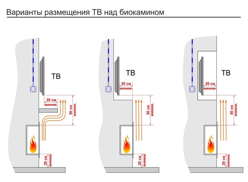 Разные_варианты_размещения_биокамина_под_ТВ.jpg