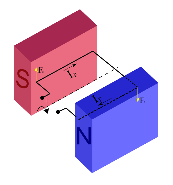 dc_motor_scheme_1.png