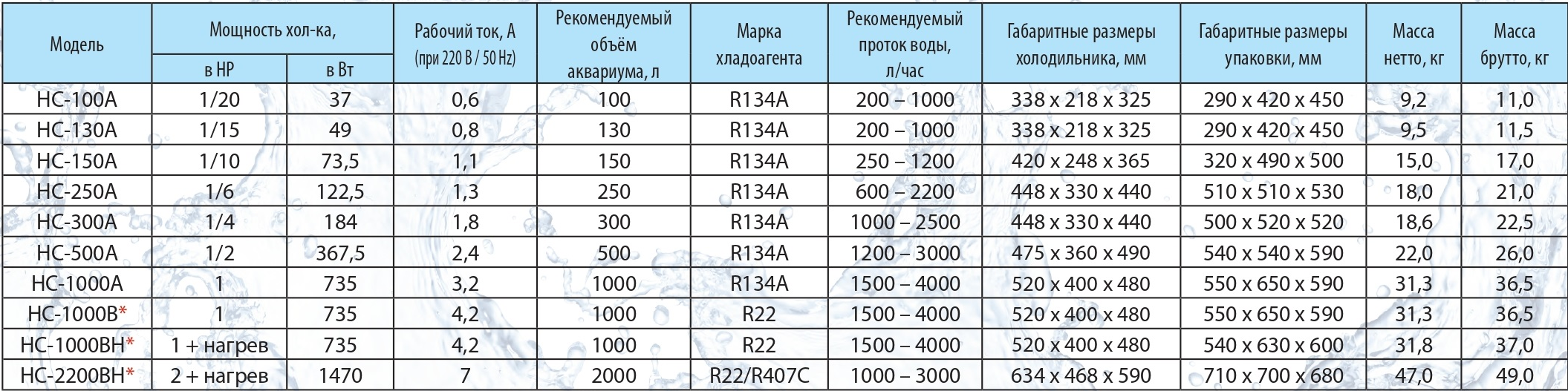 ХОЛОДИЛЬНИК HAILEA HC-250A (Чиллер)