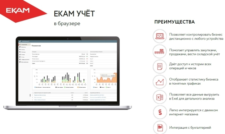 Планировать продажи намного легче с программным обеспечением ЕКАМ