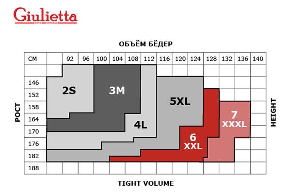 Таблица размеров колготок Giulietta