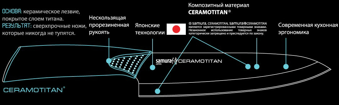 Samura Ceramotitan