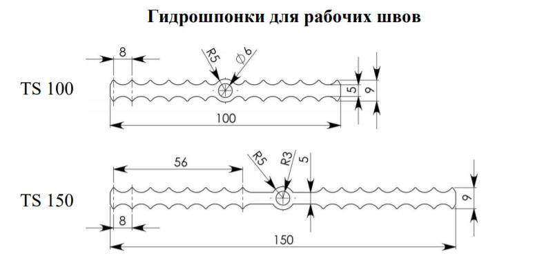 Гидрошпонки для рабочих швов