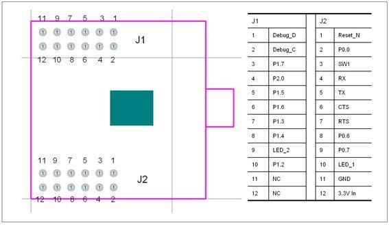 Модуль RF010. Zigbee модуль DRF1605H с антенной