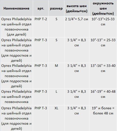 Таблица подбора размеров t3/t2